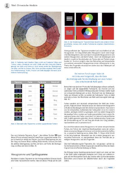 Spektrogramme - Die Farben des IGing Seite 4